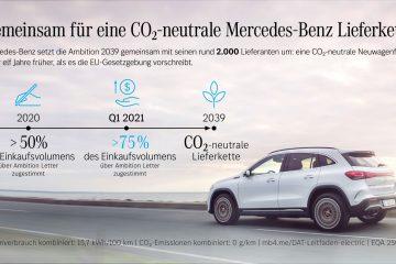 Cadeia de fornecimento Mercedes-Benz neutra em CO2 39