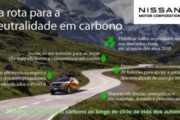 Nissan estabelece objetivo de neutralidade carbónica em 2050