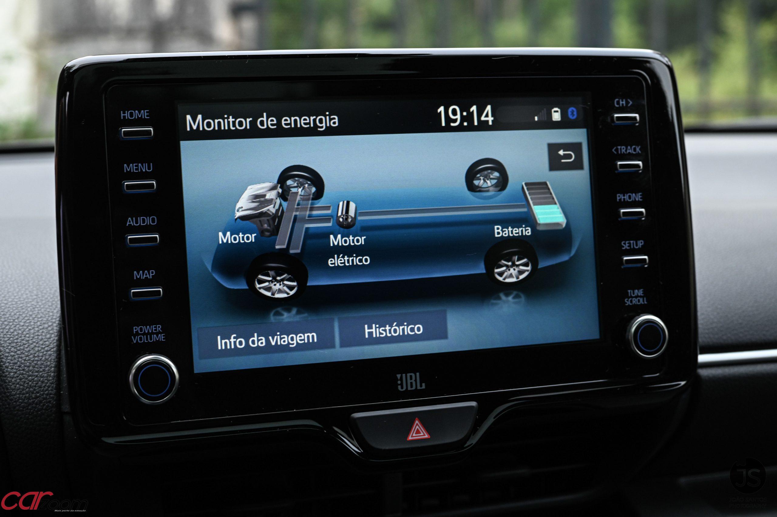 TOYOTA YARIS PREMIER EDITION 1.5 Hybrid: Um híbrido com alma! 25